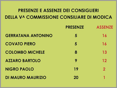 VCOMMISSIONE
